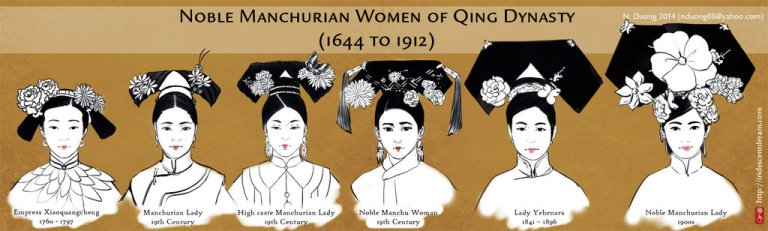 qing era hairstyle